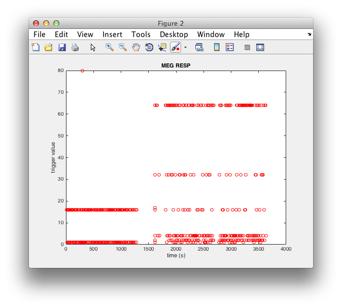 Getting started with SR-Research EyeLink eye-tracker data
